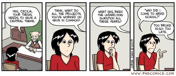 """The Underlying question"" - originally published 5/1/2009 For the latest news in PHD Comics, CLICK HERE!"